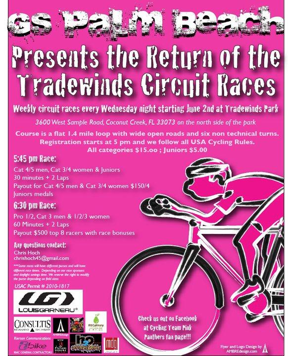 TW circuit races
