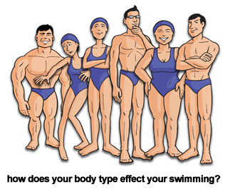 Swimtypes